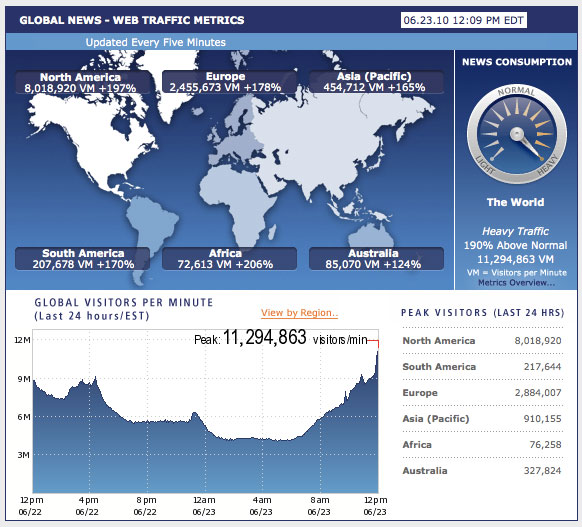Match Algérie contre États-Unis, nouveau record de trafic Internet