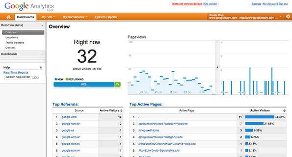 Temps-réel: Google Analytics