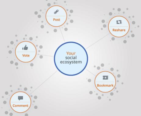 Google Analytics: Google invite les réseaux sociaux