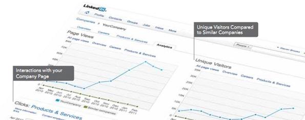 Statistiques - Page entreprise LinkedIn