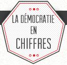 Infographie interactive Arte: Facebook, Internet et la démocratie