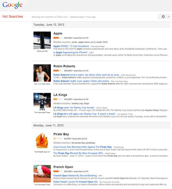 """Google Hot Searches """"Les recherches chaudes de Google"""""""