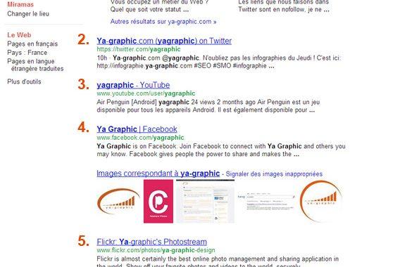 Google 7: Des résultats de recherche limités pour les marques ?