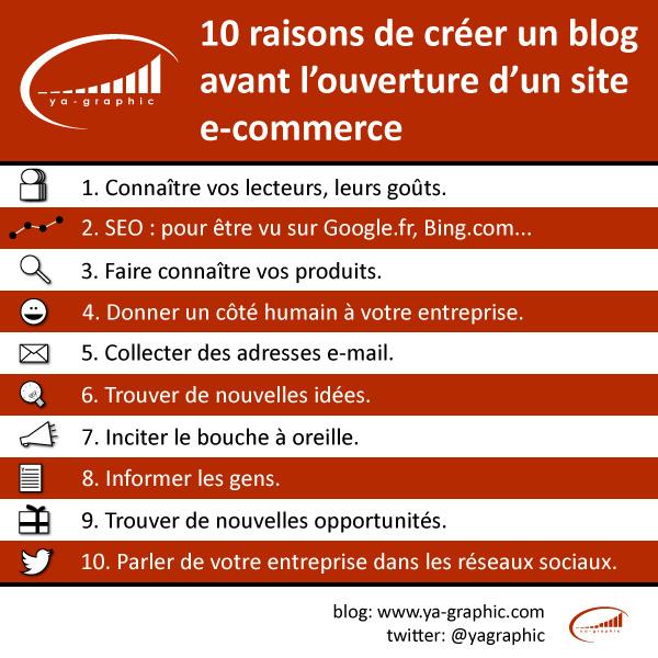 10 raisons d'ouvrir un blog avant de lancer votre site e-commerce