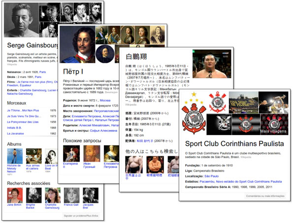Le Knowledge Graph de Google [dossier]
