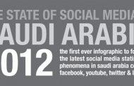 Arabie Saoudite: Le taux de pénétration de Twitter a dépassé les 3000%