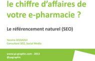 Comment augmenter vos ventes de médicaments en ligne [e-Pharmacie]