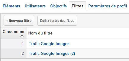 Filtres Google Analytics pour Google Images
