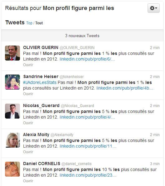 Les tweets des profils les plus consultés sur LinkedIn en 2012