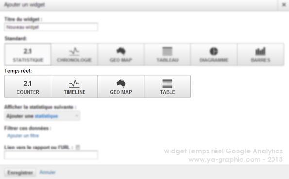 Google Analytics: Un widget pour la fonctionnalité Temps réel