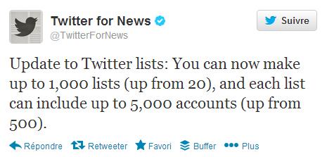 On peut créer jusqu'à 1000 listes Twitter contenant chacune jusqu'à 5000 comptes