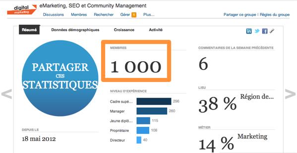 Groupe LinkedIn : le seuil des 1000 membres a été atteint