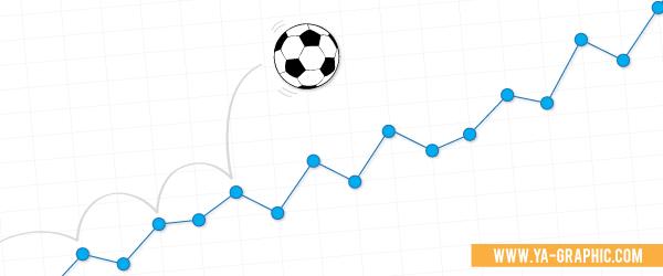 Blog de football : 25 conseils pour augmenter le nombre de visiteurs