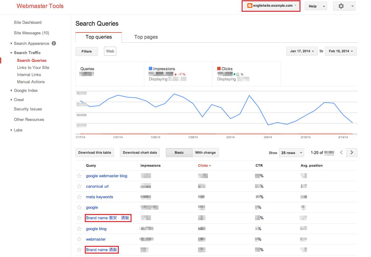 10 bonnes raisons d'utiliser Google Webmaster Tools