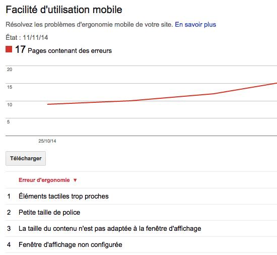 Compatibilité mobile (Google Webmaster Tools)