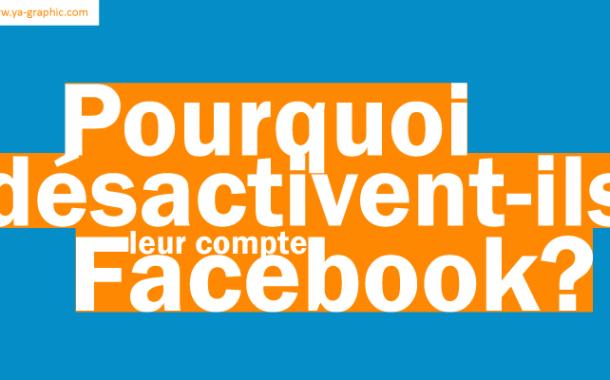 Compte Facebook désactivé : plus de 8 raisons pour l'expliquer