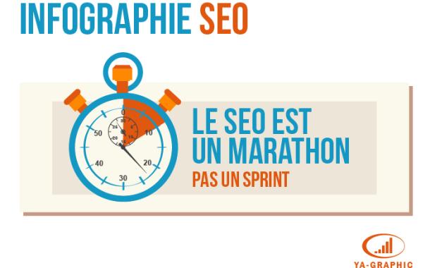 Infographie : Le SEO est un marathon, pas un sprint