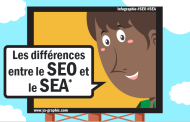 Infographie : les différences entre le SEO et le SEA