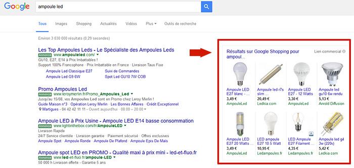 Les annonces publicitaires AdWords ne s'affichent plus à droite sauf Google Shopping