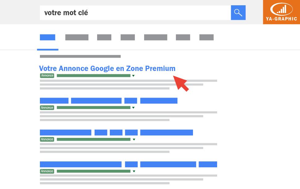 Votre annonce Google en zone premium