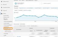 Des solutions pour fidéliser les lecteurs / clients d'un site web