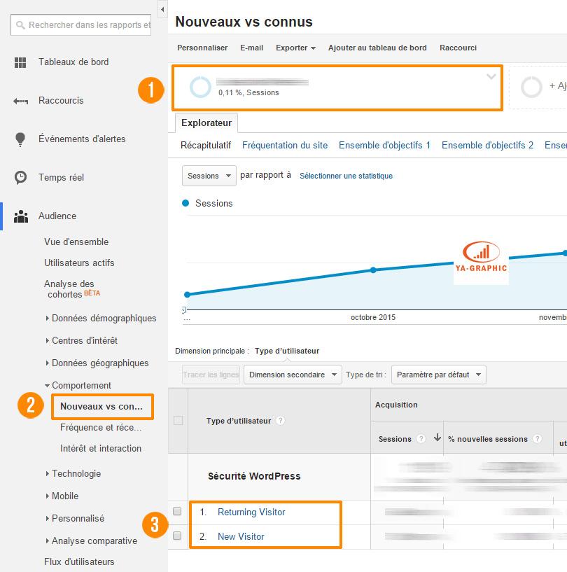 Segment Google Analytics Page de destination et nouveaux visiteurs/visiteurs connus