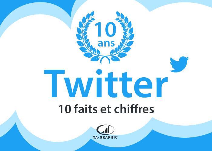 Twitter a 10 ans : 10 faits et chiffres en infographie