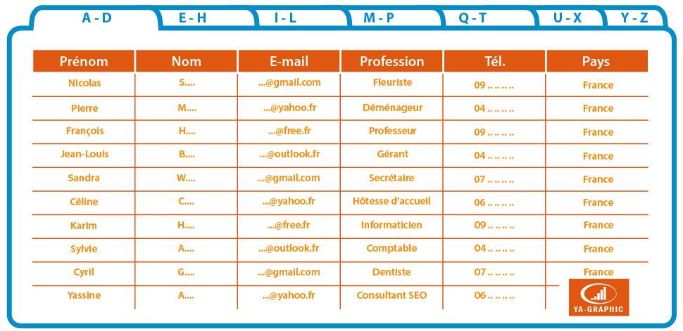 Qualification de fichier clients, prospects - chez Ya-graphic