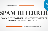 Google Analytics : Comment Bloquer Lifehacĸer.com, Reddit.com, Abc.xyz ?