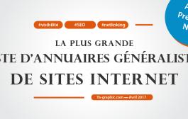 Voici la plus grande liste d'annuaires généralistes de sites Internet