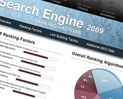 Critères de positionnement d'un site Internet sur les moteurs de recherche - 2009 (SEOMOZ)