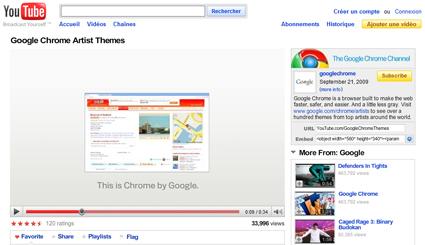 Les thèmes de Google Chrome. Quand l'art rejoint l'ingénierie.