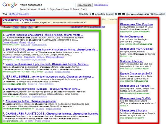 Recherche naturelle et recherche payante chez Google