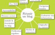 Réussir son blog : les piliers d'un blog réussi !