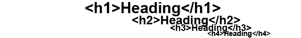 Balise heading - H1, H2, H3