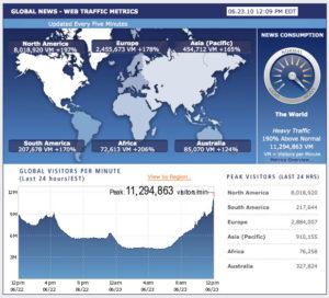 record de Trafic Internet