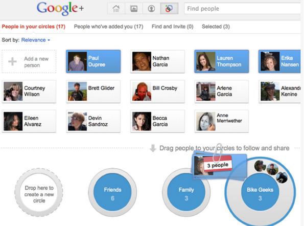 Réseau social de Google : Le projet Google+