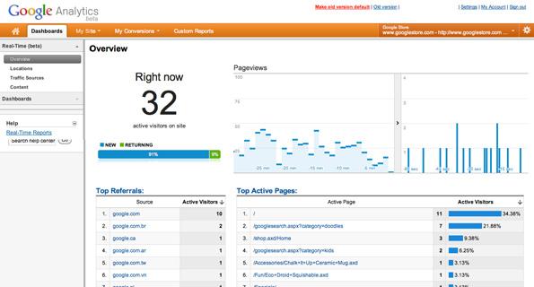 Temps-réel: Google Analytics