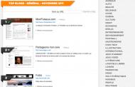 Wikio: La mort du classement des blogs !
