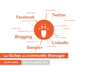 Les tâches du community manager (Slideshare)