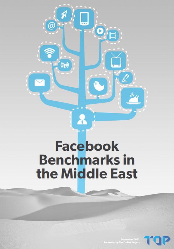 Pages Facebook: Les marques performantes du Moyen-Orient