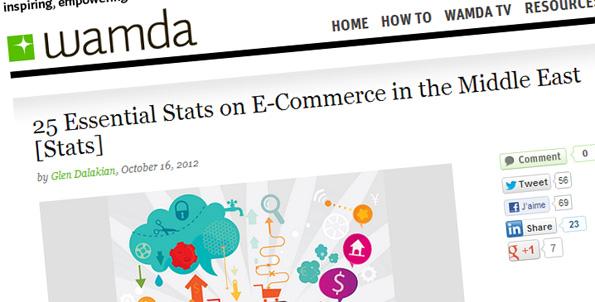 Statistiques: Croissance de l'e-commerce au Moyen-Orient