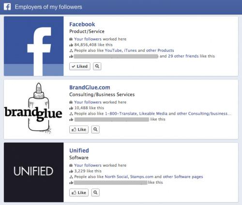 Sociétés des abonnés à un profil d'utilisateurs de Facebook