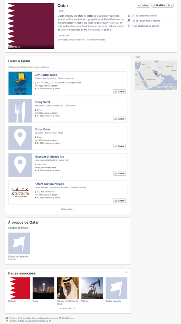 Qatar dans le Knowledge Graph de Facebook