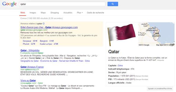 Qatar dans le Knowledge Graph de Google