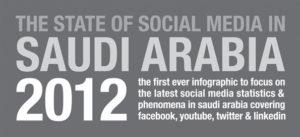L'état des médias sociaux en Arabie Saoudite: Fort taux de pénétration de Twitter en Arabie Saoudite