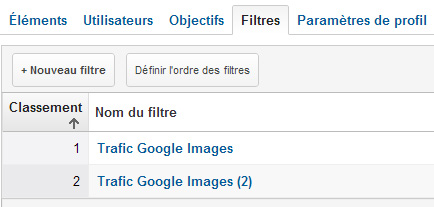 Filtres Google Analytics