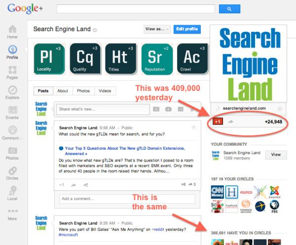 Search Engine Land dans Google+ : chute du nombre de +1