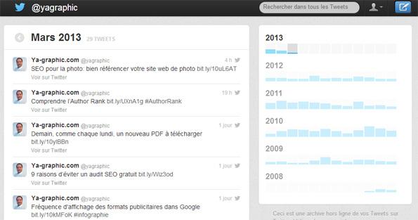 L'historique des tweets
