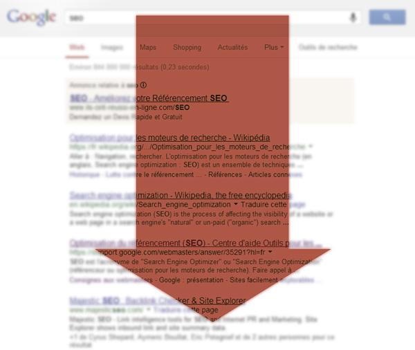 Chute de positionnement dans les résultats naturels de Google